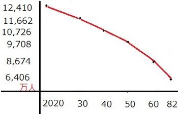 人口減少.jpg