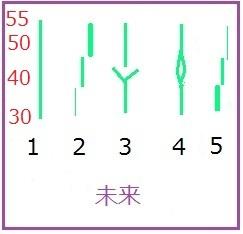 未来1~4.jpg