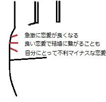 結婚線4.jpg