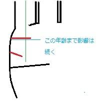 結婚線6.jpg