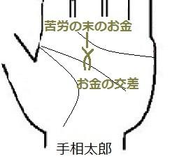 お金の交差.jpg