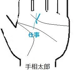 仕事の交差.jpg