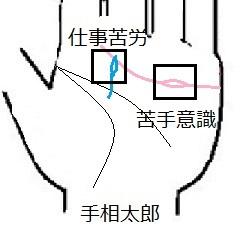 仕事への苦手意識.jpg