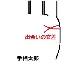 出会いの交差.jpg
