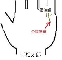 手相金銭感覚.jpg