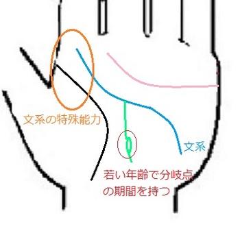 文系の特殊能力.jpg