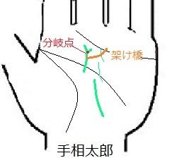 未来への架け橋.jpg