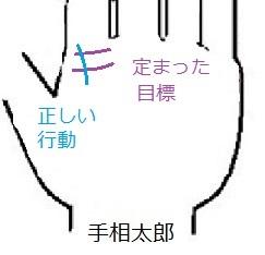 目標と行動.jpg
