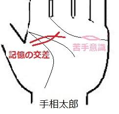 記憶の交差.jpg